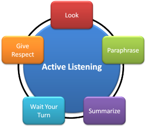 CTA_Active Listening_web